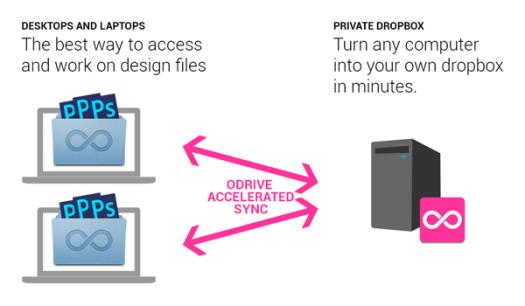 design-dropbox